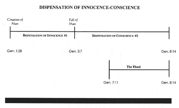 The Dispensation Of Conscience Genesis 37 814